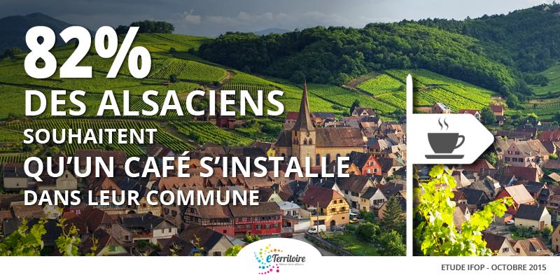 Pourcentage Alsace Cafés