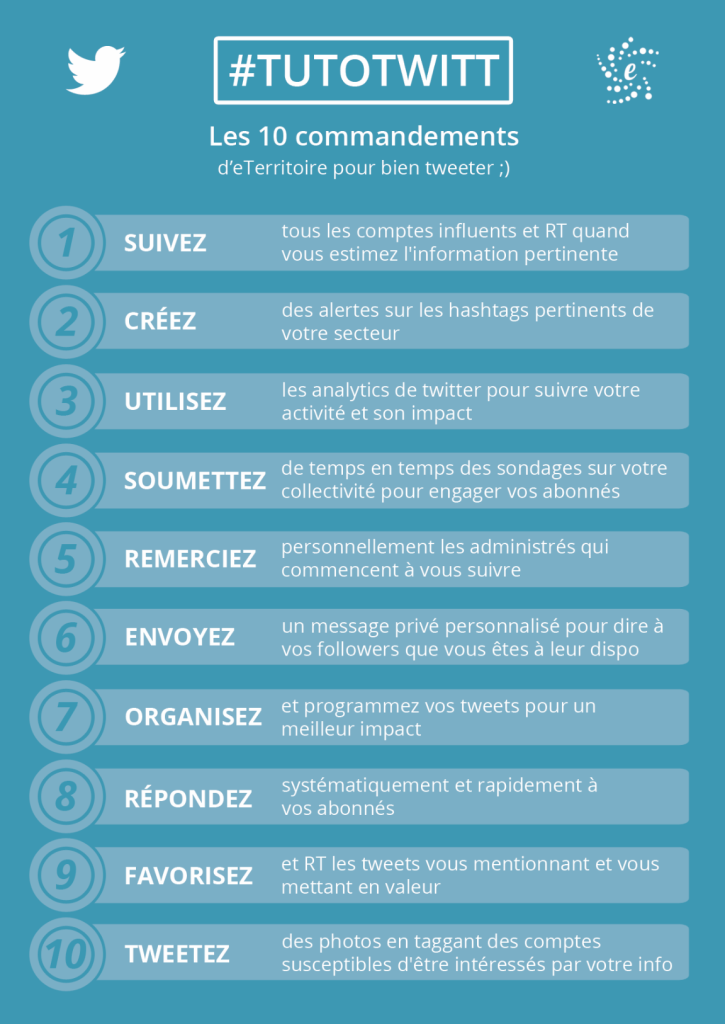 TutoTwitt - les 10 commandements